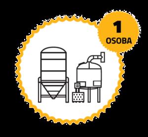 ŽiWELL poukaz na prehliadku pivovaru